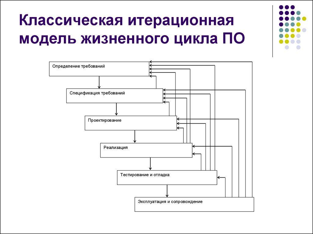 slide-14