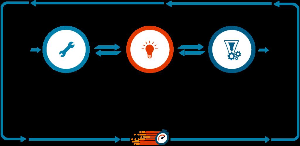 rapidminer-data-science-lifecycle-bk-transparent02