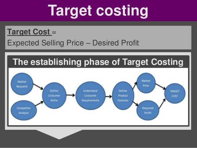 using-of-target-costing-in-different-industry-auto-it-and-banking-2-638